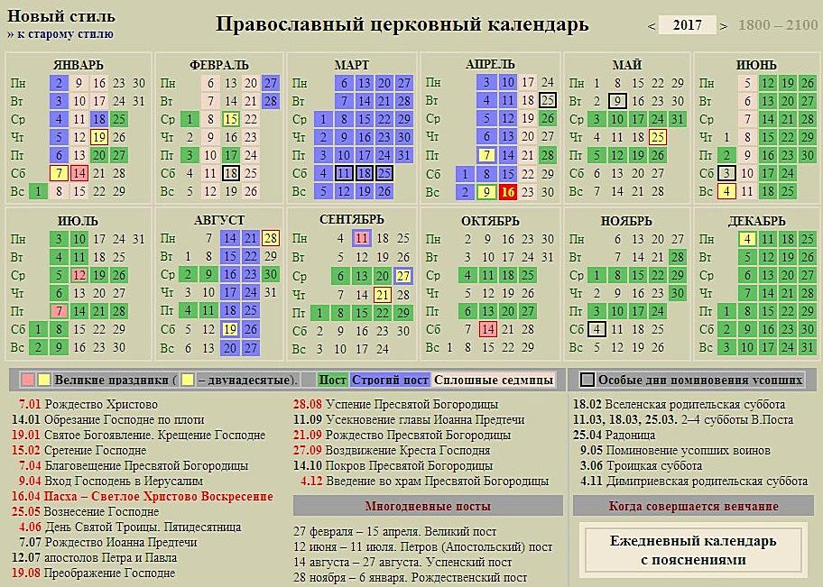 Когда начинается пост в 2018 году у православных в августе